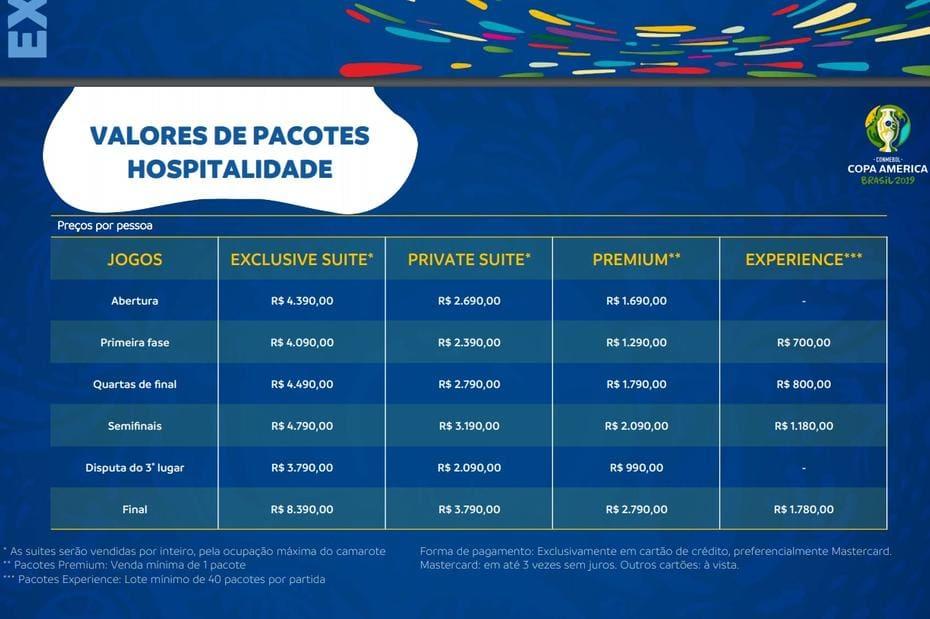 5ff3f9d190516 Com ingresso VIP de até R$ 8 mil, Copa América tem rendas ...