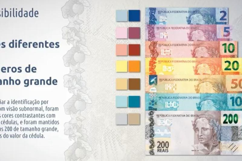 Diferentes tamanhos nota de R$ 200
