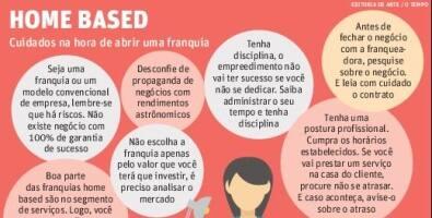 4eb271acb Franquia em casa burla a crise | JORNAL O TEMPO