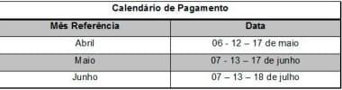 Tabela escalonamento de salários
