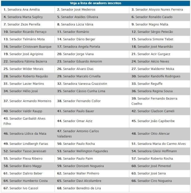 veja a lista de senadores inscritos para a sess o do