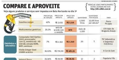 c6cc876a9 Confira alguns produtos e serviços sem impostos em Belo Horizonte no dia 1º