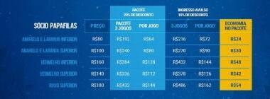 Cruzeiro faz promoção para sócios
