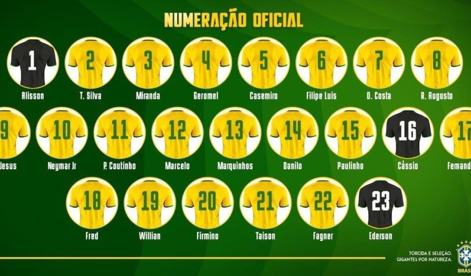 241e560afd Thiago Silva herda camisa 2 de Dani Alves e Marcelo vestirá o número ...