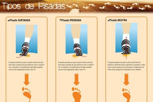 552e1456516 Tipos de pisada  exercício para o pé é mais eficiente do que tênis ...