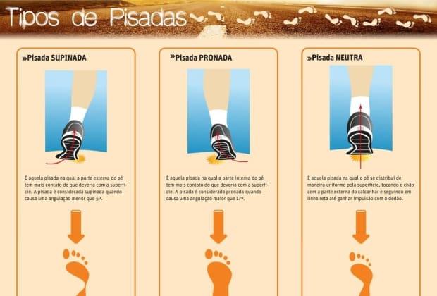 f7baf170cdf Tipos de pisada  exercício para o pé é mais eficiente do que tênis adequado